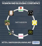 Fashionblogging